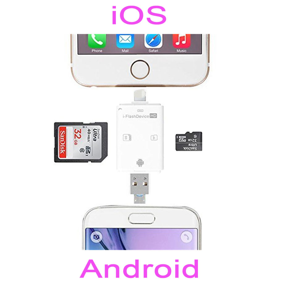 3IN1 iReader/iFlashdrive for Iphone/Ipad/Android/PC/MAC