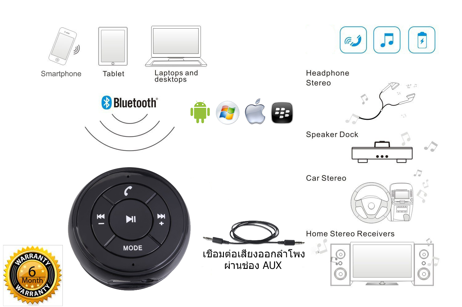 5IN1 Bluetooth Receiver PT-750