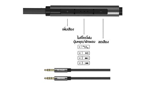 Aux Audio Cable For Headphone With Mic สายหูฟังแบบมีไมค์และปุ่มเพิ่มลดเสียงใช้กับ Smartphone