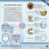 โลชั่นกลูต้าวิงค์ไวท์ Gluta wink white lotion 300 ml. สูตรเข้มข้น เน้นปรับสภาพผิว