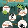 5 สิ่งที่ขาดไม่ได้สำหรับนักปั่นจักรยาน by Cycling Plus