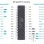 Atmel Atmega328p-pu Chip thumbnail 2