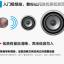 ขาย หูฟัง Knowledge Zenith RX สีดำ thumbnail 6